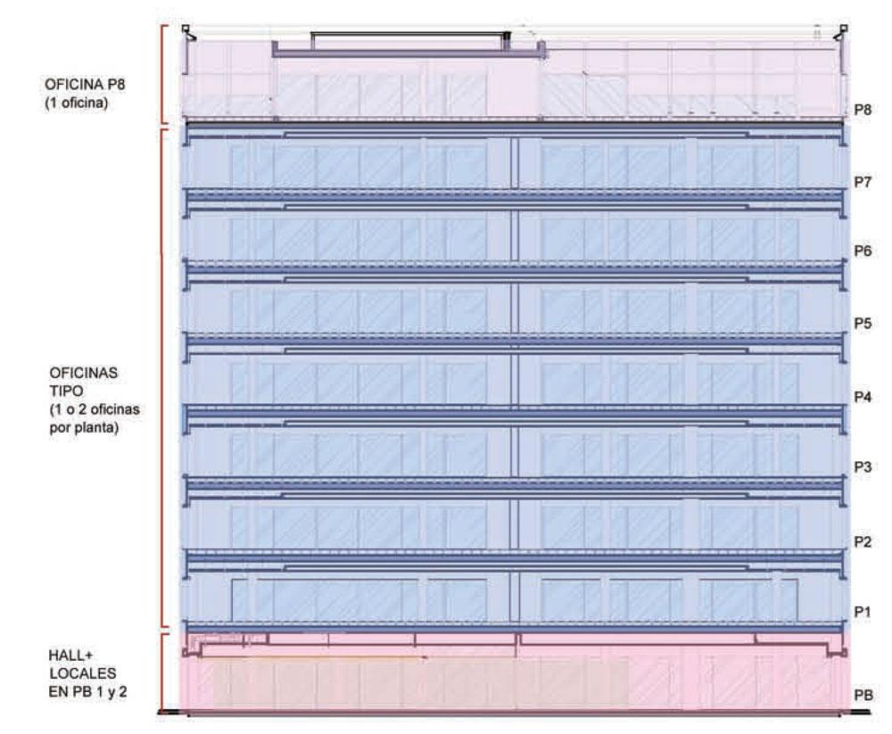 Distribución de plantas edificio Ocean Barcelona